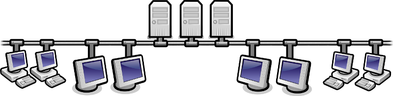 Multiple Terminal Server Farm Solution